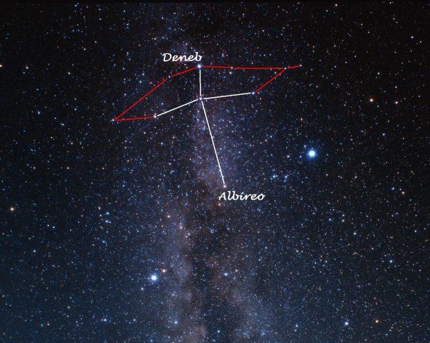 cygnus-tr-verano-asterismo